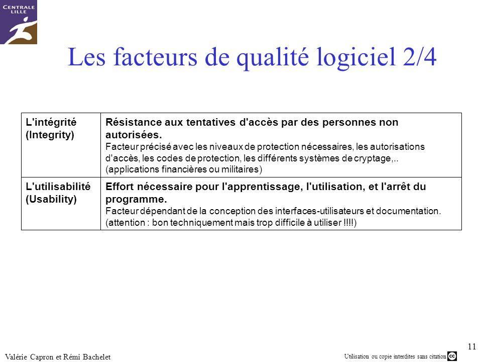 Utilisation ou copie interdites sans citation 11 Valérie Capron et Rémi Bachelet Les facteurs de qualité logiciel 2/4 Effort nécessaire pour l'apprent