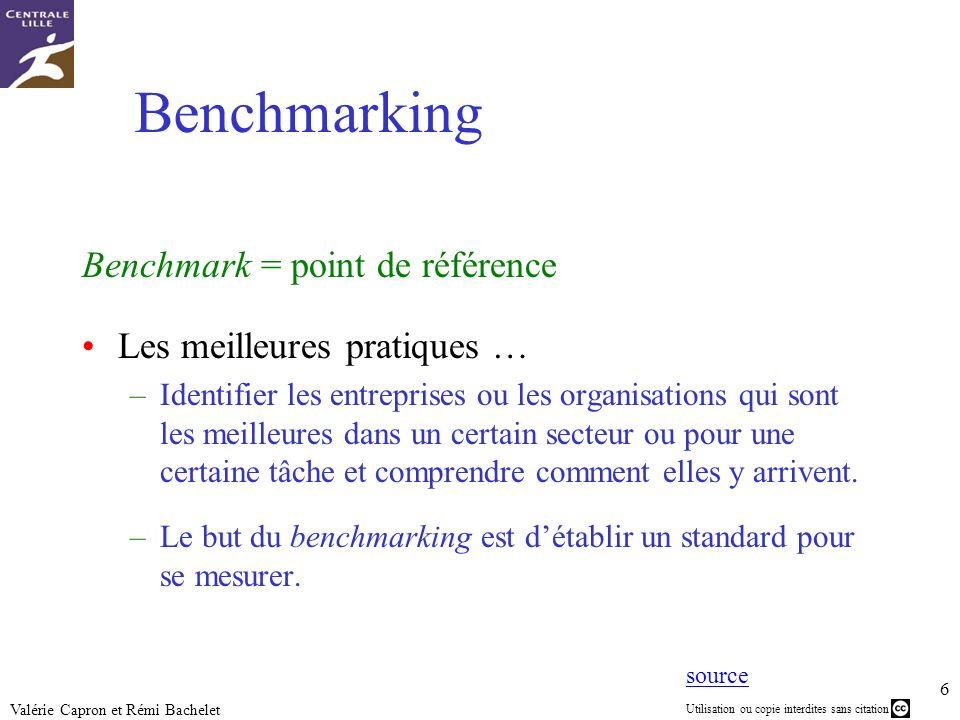 Utilisation ou copie interdites sans citation 6 Valérie Capron et Rémi Bachelet Benchmarking Benchmark = point de référence Les meilleures pratiques …