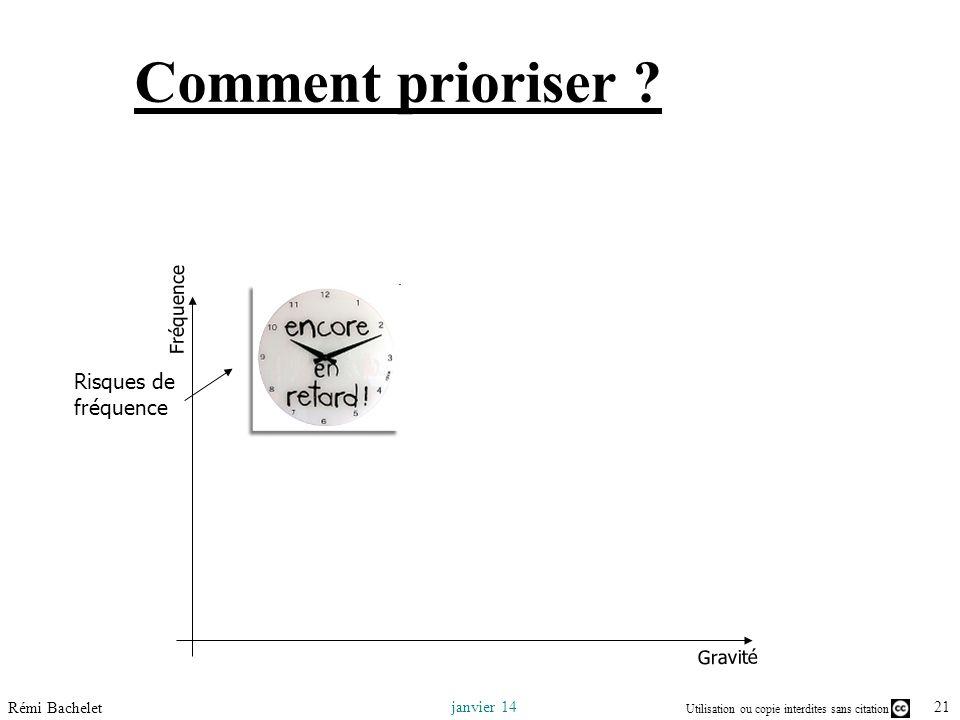Utilisation ou copie interdites sans citation 21 janvier 14 Rémi Bachelet Comment prioriser .