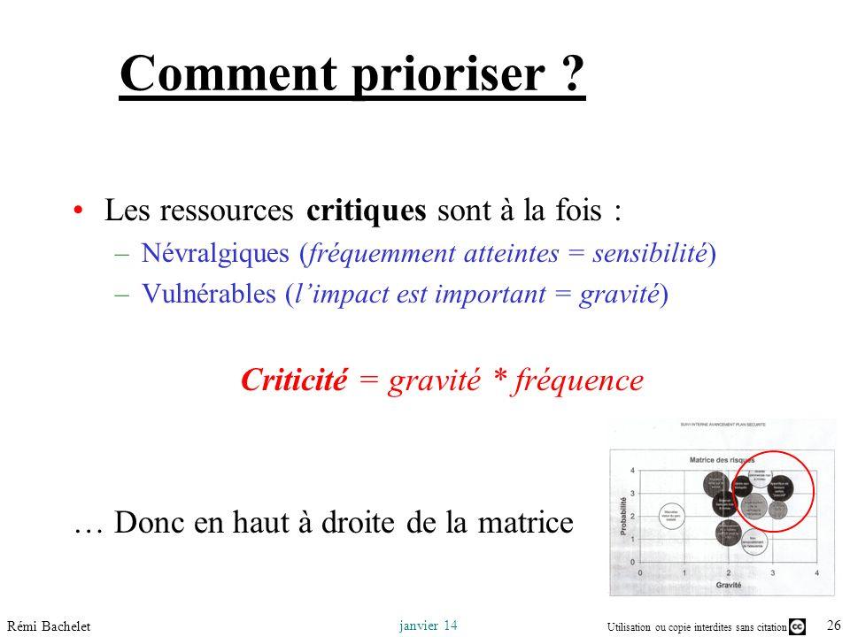 Utilisation ou copie interdites sans citation 26 janvier 14 Rémi Bachelet Comment prioriser .