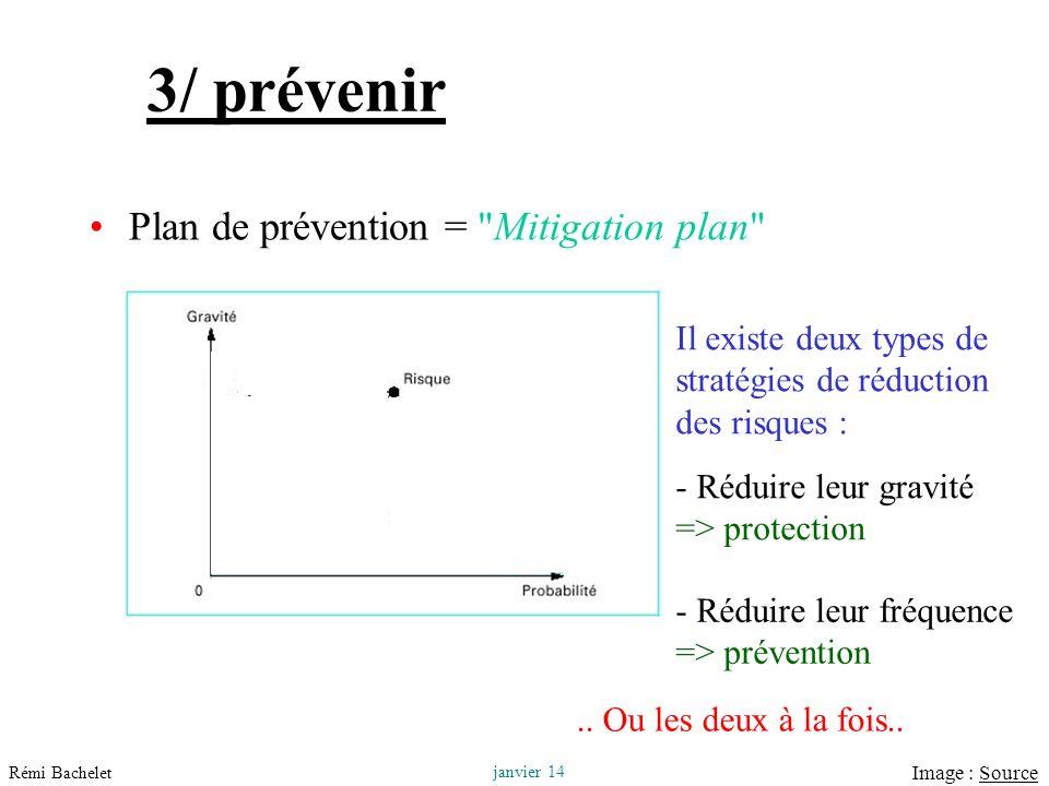 Utilisation ou copie interdites sans citation 29 janvier 14 Rémi Bachelet 3/ prévenir Plan de prévention = Mitigation plan Image : SourceSource Il existe deux types de stratégies de réduction des risques : - Réduire leur gravité => protection - Réduire leur fréquence => prévention..