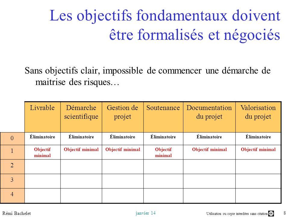 Utilisation ou copie interdites sans citation 19 janvier 14 Rémi Bachelet Comment prioriser .