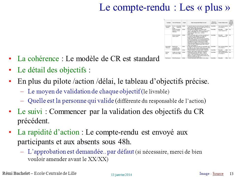 Utilisation ou copie interdites sans citation Rémi Bachelet – Ecole Centrale de Lille 13 13 janvier 2014 Utilisation ou copie interdites sans citation