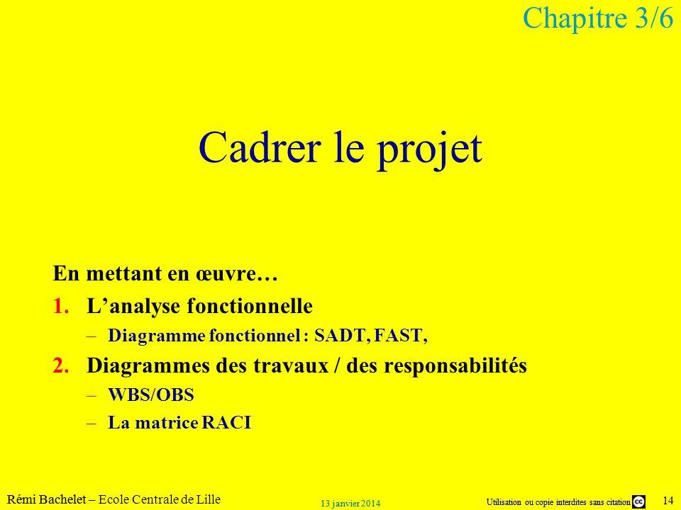 Utilisation ou copie interdites sans citation Rémi Bachelet – Ecole Centrale de Lille 14 13 janvier 2014 Utilisation ou copie interdites sans citation