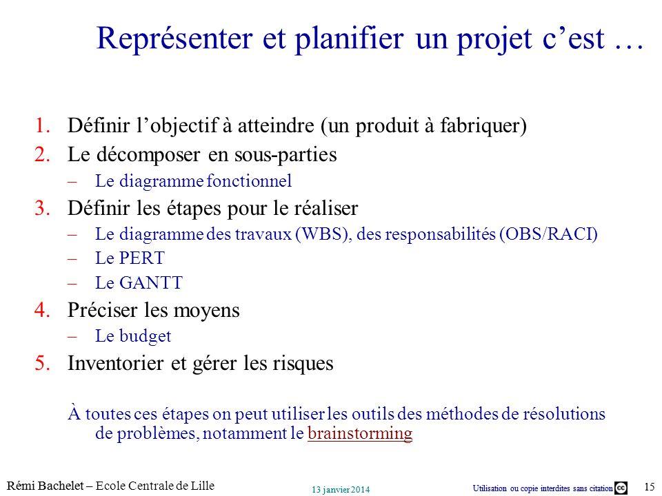 Utilisation ou copie interdites sans citation Rémi Bachelet – Ecole Centrale de Lille 15 13 janvier 2014 Utilisation ou copie interdites sans citation