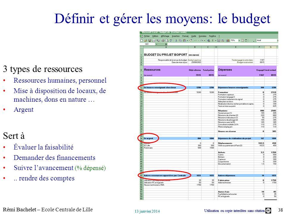 Utilisation ou copie interdites sans citation Rémi Bachelet – Ecole Centrale de Lille 38 13 janvier 2014 Utilisation ou copie interdites sans citation