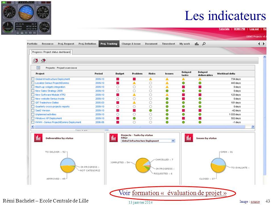 Utilisation ou copie interdites sans citation Rémi Bachelet – Ecole Centrale de Lille 43 13 janvier 2014 Les indicateurs Image : sourcesource Voir for