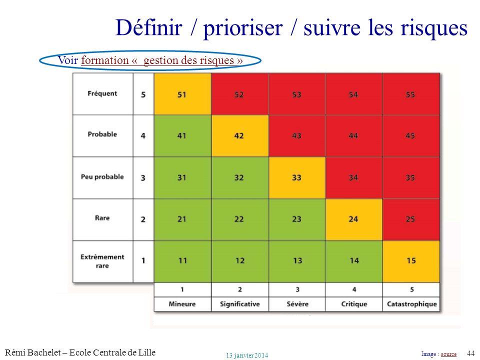 Utilisation ou copie interdites sans citation Rémi Bachelet – Ecole Centrale de Lille 44 13 janvier 2014 Définir / prioriser / suivre les risques Imag