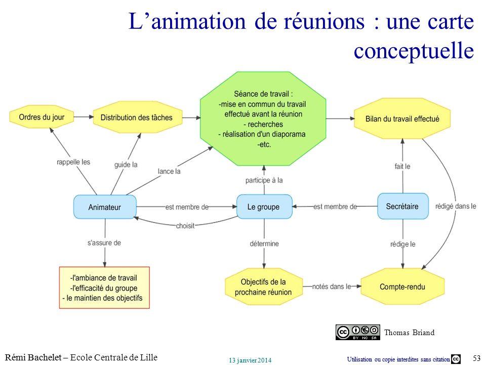 Utilisation ou copie interdites sans citation Rémi Bachelet – Ecole Centrale de Lille 53 13 janvier 2014 Utilisation ou copie interdites sans citation