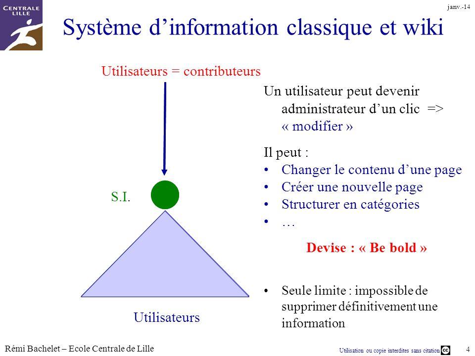 Utilisation ou copie interdites sans citation Rémi Bachelet – Ecole Centrale de Lille 4 janv.-14 Système dinformation classique et wiki Utilisateurs A