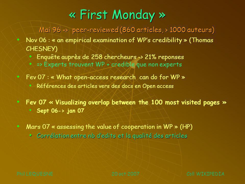 « First Monday » Mai 96 -> peer-reviewed (860 articles, > 1000 auteurs) Nov 06 : « an empirical examination of WPs credibility » (Thomas CHESNEY) Enquête auprès de 258 chercheurs -> 21% reponses => Experts trouvent WP + credible que non experts Fev 07 : « What open-access research can do for WP » Références des articles vers des docs en Open access Fev 07 « Visualizing overlap between the 100 most visited pages » Sept 06-> jan 07 Mars 07 « assessing the value of cooperation in WP » (HP) Corrélation entre nb dedits et la qualité des articles Corrélation entre nb dedits et la qualité des articles Phil LEQUESNE 20 oct 2007 Coll WIKIPEDIA