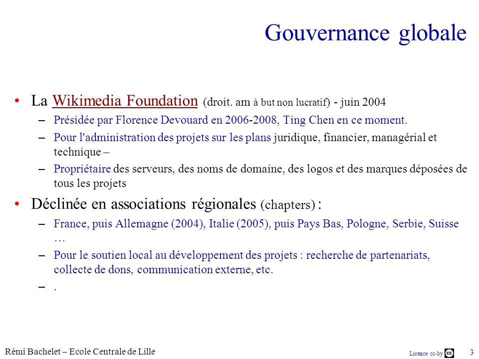 Rémi Bachelet – Ecole Centrale de Lille 4 Licence cc-by Gouvernance locale Du point de vue éditorial, chaque projet est géré par ses éditeurs – Par exemple sur Wikipédia francophone, droit de vote à partir de 50 éditions – Sondages, prises de décision, élections…
