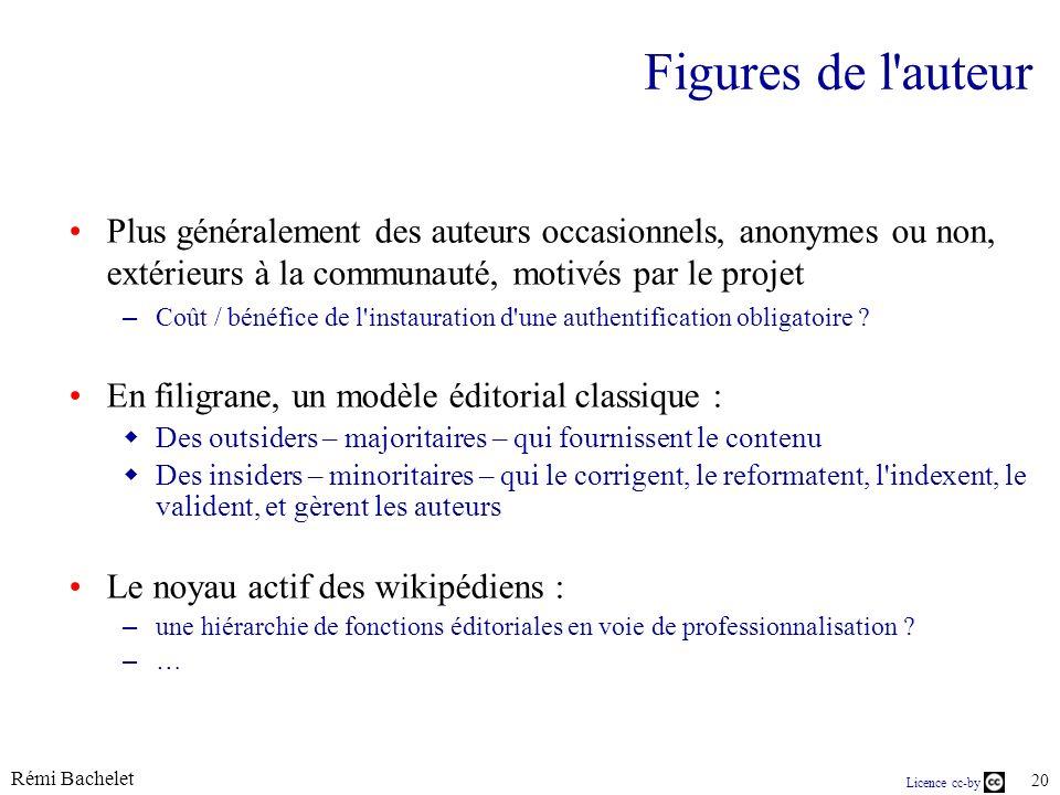 Licence cc-by Rémi Bachelet 20 Figures de l auteur Plus généralement des auteurs occasionnels, anonymes ou non, extérieurs à la communauté, motivés par le projet – Coût / bénéfice de l instauration d une authentification obligatoire .