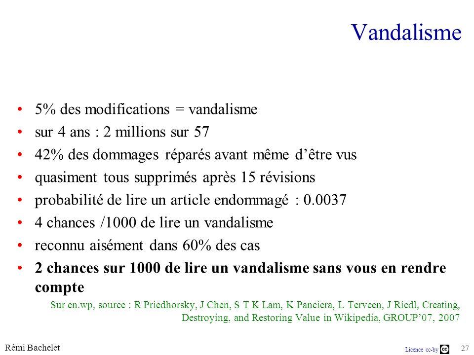 Licence cc-by Rémi Bachelet 27 Vandalisme 5% des modifications = vandalisme sur 4 ans : 2 millions sur 57 42% des dommages réparés avant même dêtre vus quasiment tous supprimés après 15 révisions probabilité de lire un article endommagé : 0.0037 4 chances /1000 de lire un vandalisme reconnu aisément dans 60% des cas 2 chances sur 1000 de lire un vandalisme sans vous en rendre compte Sur en.wp, source : R Priedhorsky, J Chen, S T K Lam, K Panciera, L Terveen, J Riedl, Creating, Destroying, and Restoring Value in Wikipedia, GROUP07, 2007