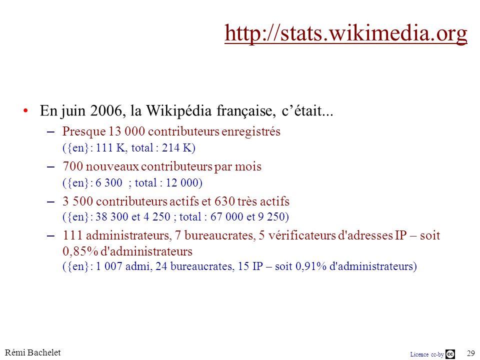 Licence cc-by Rémi Bachelet 29 http://stats.wikimedia.org En juin 2006, la Wikipédia française, cétait...