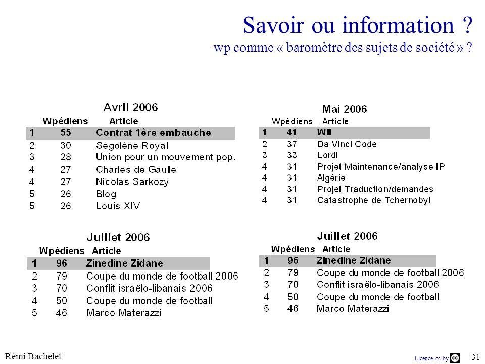 Licence cc-by Rémi Bachelet 31 Savoir ou information .