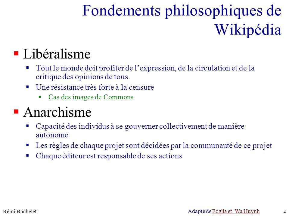 Licence cc-by Rémi Bachelet 25 Questions ? Image : (c) Le Mode du 12/01/2012
