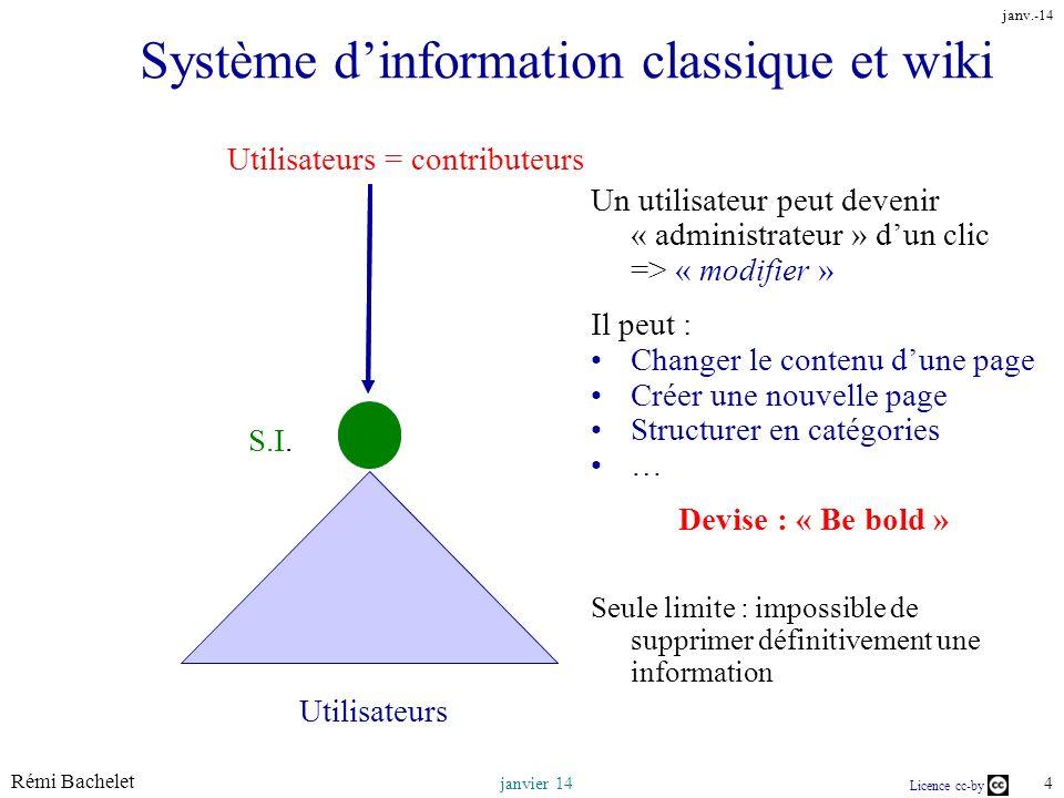 Rémi Bachelet 4 janvier 14 Licence cc-by janv.-14 Système dinformation classique et wiki Utilisateurs Administrateur S.I. Utilisateurs = contributeurs
