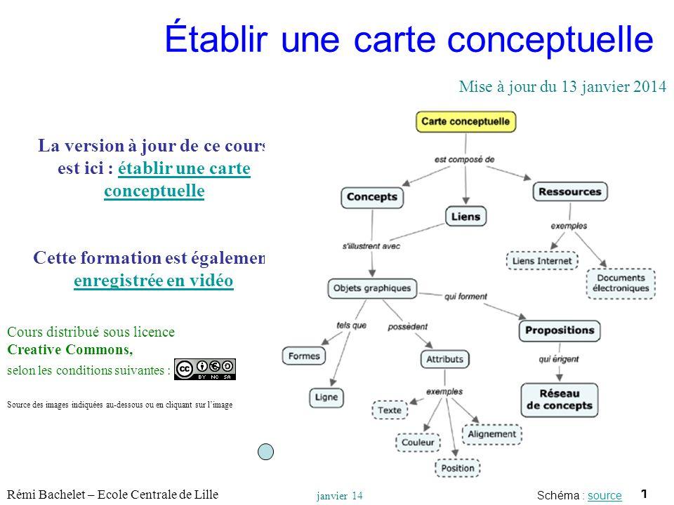 1 Utilisation ou copie interdites sans citation Rémi Bachelet – Ecole Centrale de Lille janvier 14 Établir une carte conceptuelle La version à jour de