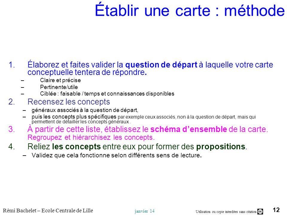 12 Utilisation ou copie interdites sans citation Rémi Bachelet – Ecole Centrale de Lille janvier 14 Établir une carte : méthode 1.Élaborez et faites v