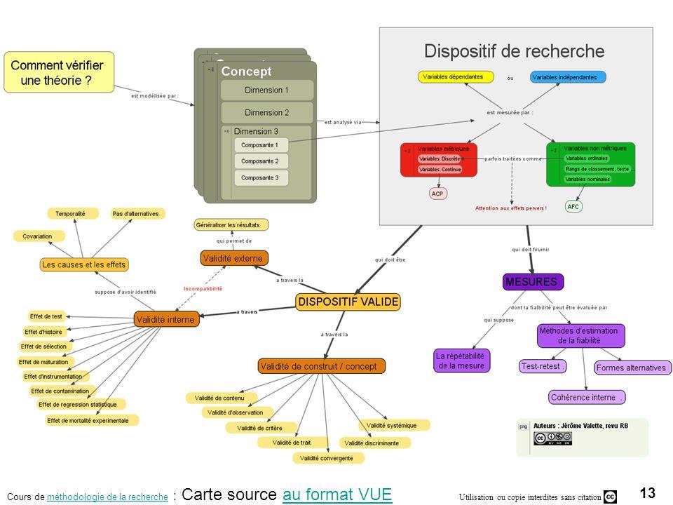 13 Utilisation ou copie interdites sans citation Rémi Bachelet – Ecole Centrale de Lille janvier 14 Cours de méthodologie de la recherche : Carte sour
