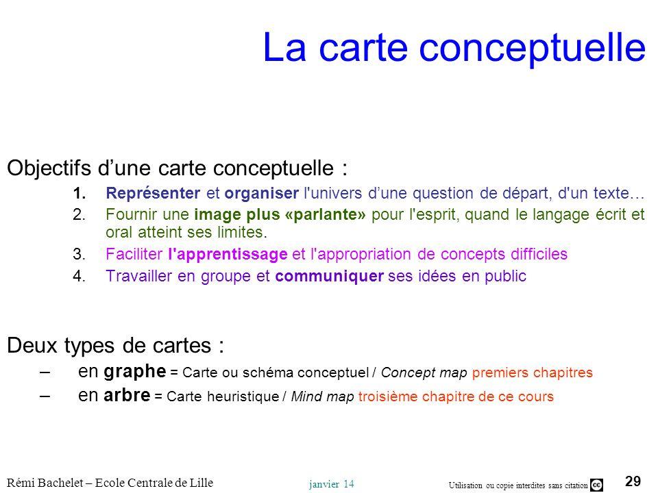 29 Utilisation ou copie interdites sans citation Rémi Bachelet – Ecole Centrale de Lille janvier 14 La carte conceptuelle Objectifs dune carte concept