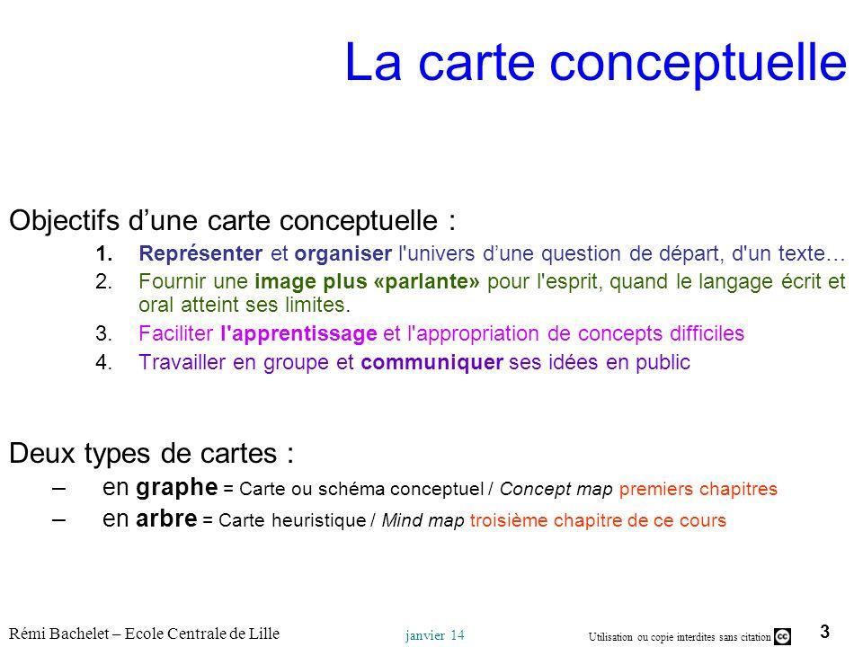 3 Utilisation ou copie interdites sans citation Rémi Bachelet – Ecole Centrale de Lille janvier 14 La carte conceptuelle Objectifs dune carte conceptu