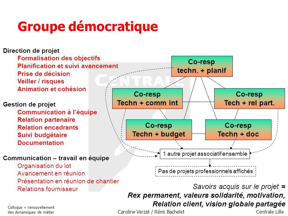 Centrale Lille Colloque « renouvellement des dynamiques de métier Caroline Verzat / Rémi Bachelet Groupe démocratique Direction de projet Formalisatio