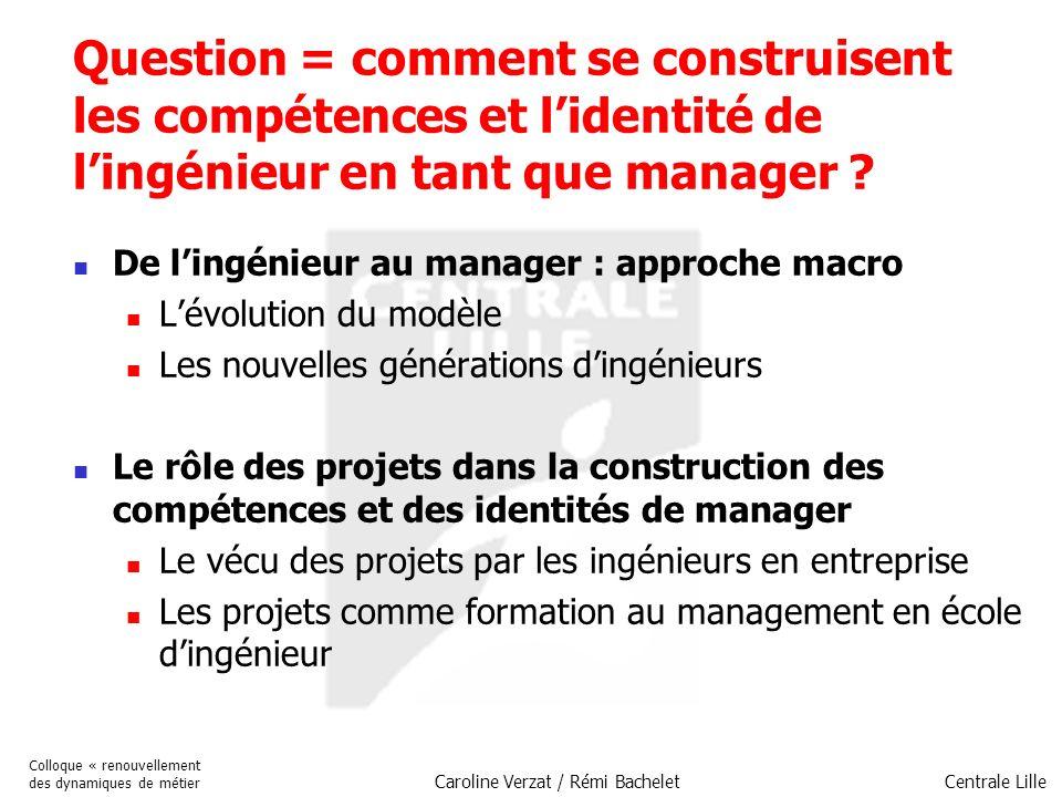 Centrale Lille Colloque « renouvellement des dynamiques de métier Caroline Verzat / Rémi Bachelet Question = comment se construisent les compétences et lidentité de lingénieur en tant que manager .