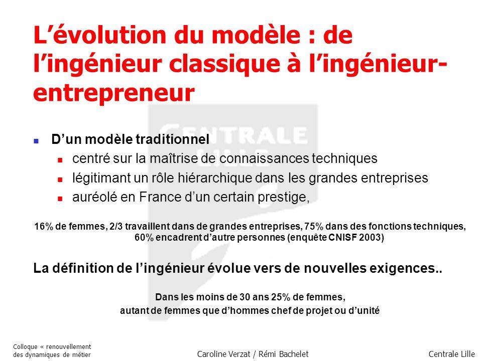 Centrale Lille Colloque « renouvellement des dynamiques de métier Caroline Verzat / Rémi Bachelet Lévolution du modèle : de lingénieur classique à lin
