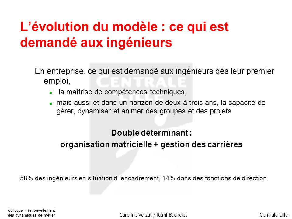 Centrale Lille Colloque « renouvellement des dynamiques de métier Caroline Verzat / Rémi Bachelet Lévolution du modèle : ce qui est demandé aux ingéni