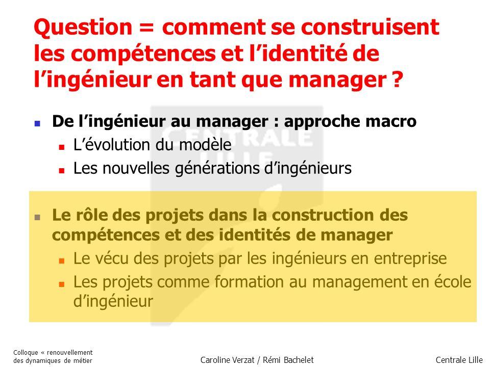 Centrale Lille Colloque « renouvellement des dynamiques de métier Caroline Verzat / Rémi Bachelet Question = comment se construisent les compétences e