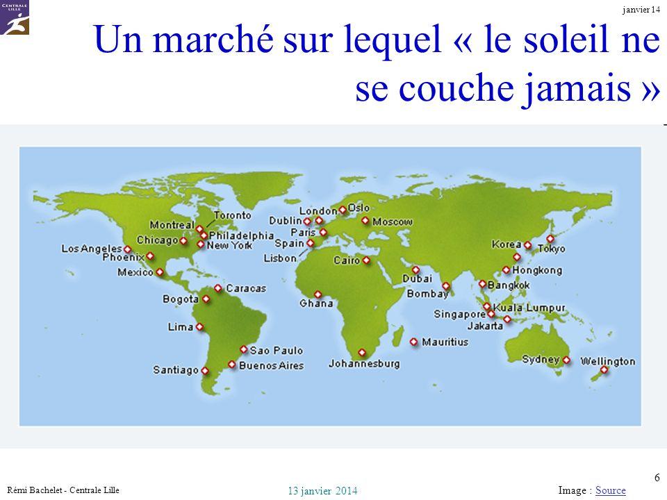 Utilisation ou copie interdites sans citation 13 janvier 2014 Un marché sur lequel « le soleil ne se couche jamais » janvier 14 Rémi Bachelet - Centra