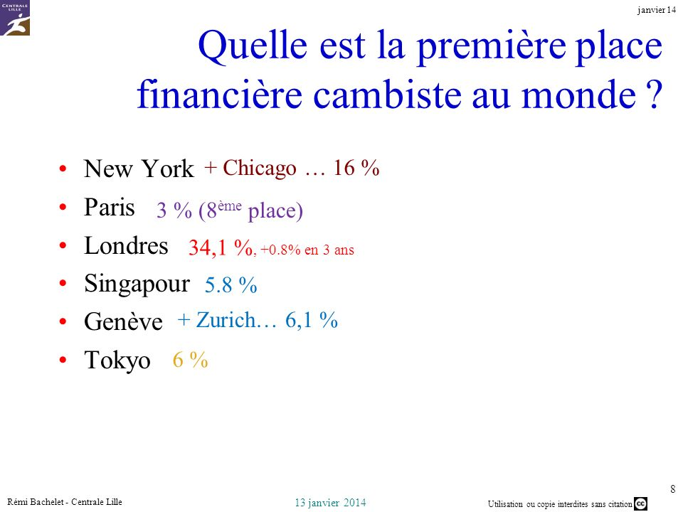 Utilisation ou copie interdites sans citation 13 janvier 2014 Quelle est la première place financière cambiste au monde ? New York Paris Londres Singa