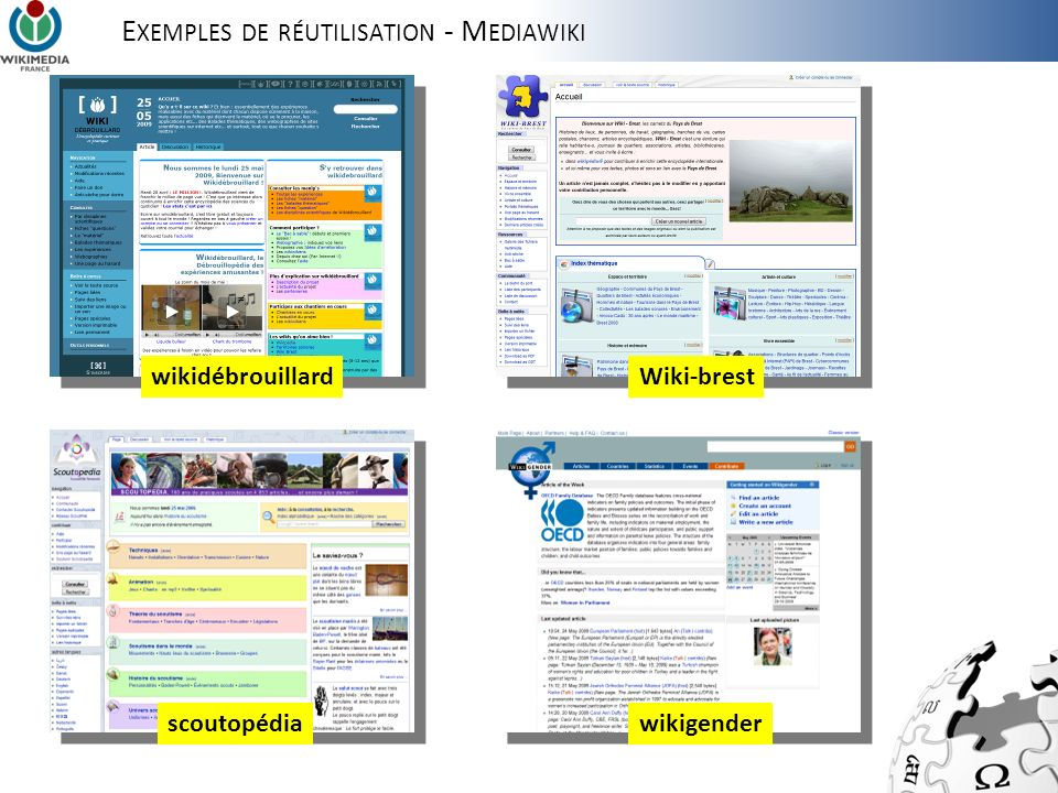 E XEMPLES DE RÉUTILISATION - M EDIAWIKI wikidébrouillard scoutopédia Wiki-brest wikigender