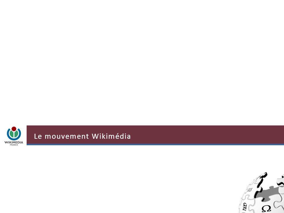 R ÉSEAU W IKIMEDIA Wikimedia Foundation (Etats-Unis) 18 associations nationales Wikimedia (bleu foncé) Associations en cours de création (vert) Discussions en vue dune création dune structure légale (bleu clair) Organisations à but non lucratif, financées grâce aux dons des internautes Aucun de ces acteurs nest impliqué dans le processus éditorial de Wikipédia