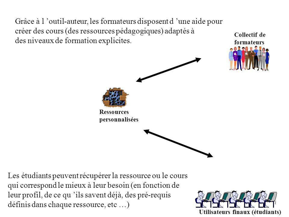Utilisateurs finaux (étudiants) Ressources personnalisées Collectif de formateurs Grâce à l outil-auteur, les formateurs disposent d une aide pour créer des cours (des ressources pédagogiques) adaptés à des niveaux de formation explicites.