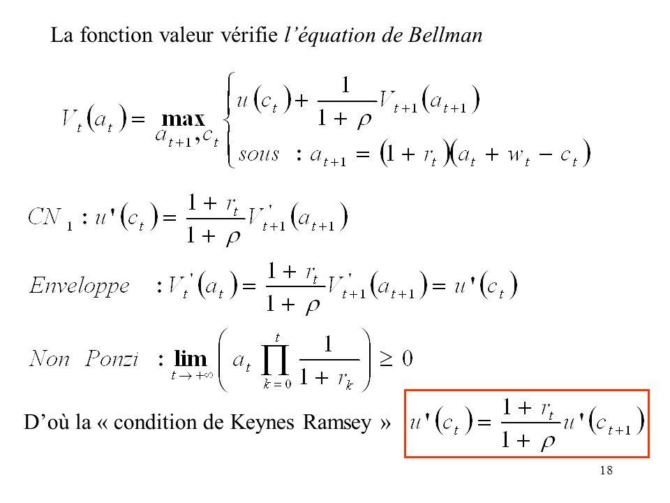 18 La fonction valeur vérifie léquation de Bellman Doù la « condition de Keynes Ramsey »
