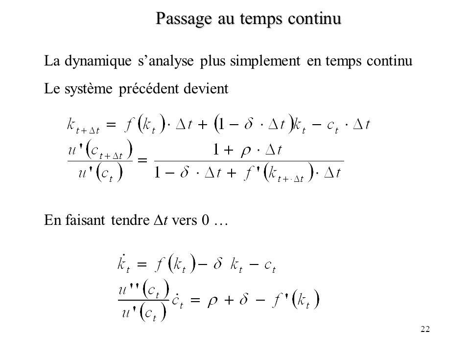 22 Passage au temps continu La dynamique sanalyse plus simplement en temps continu Le système précédent devient En faisant tendre t vers 0 …