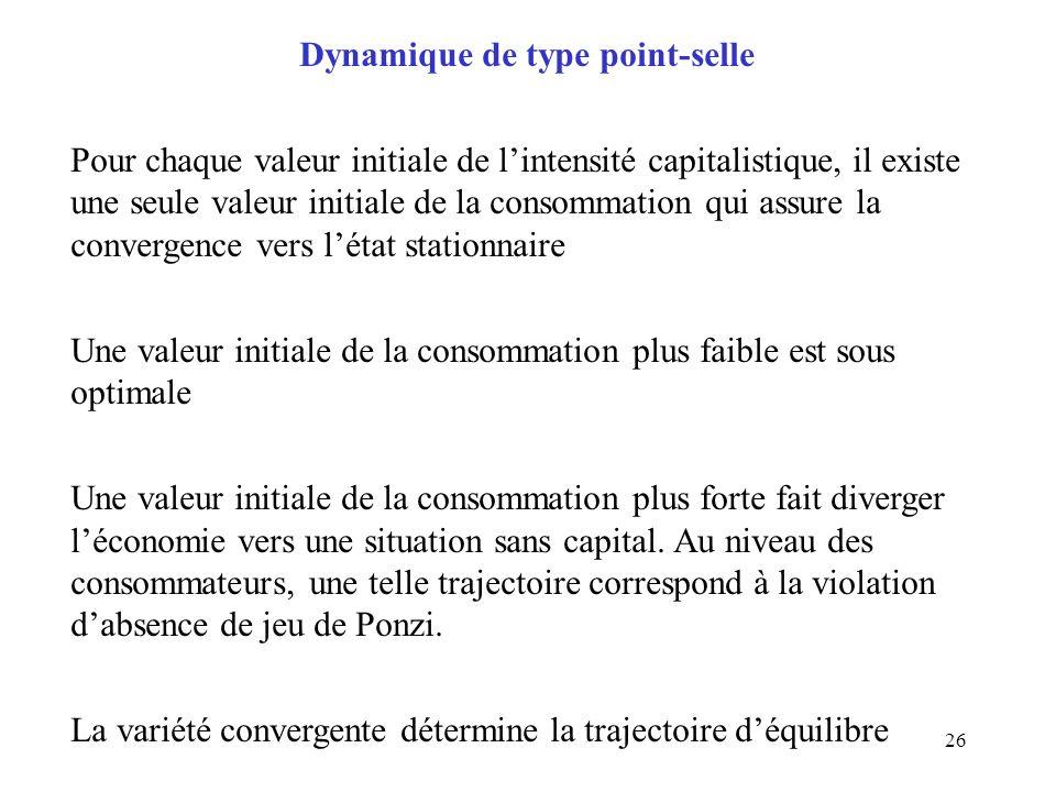 26 Dynamique de type point-selle Pour chaque valeur initiale de lintensité capitalistique, il existe une seule valeur initiale de la consommation qui