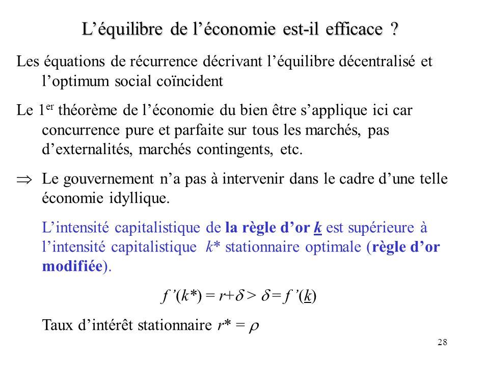 28 Léquilibre de léconomie est-il efficace ? Les équations de récurrence décrivant léquilibre décentralisé et loptimum social coïncident Le 1 er théor