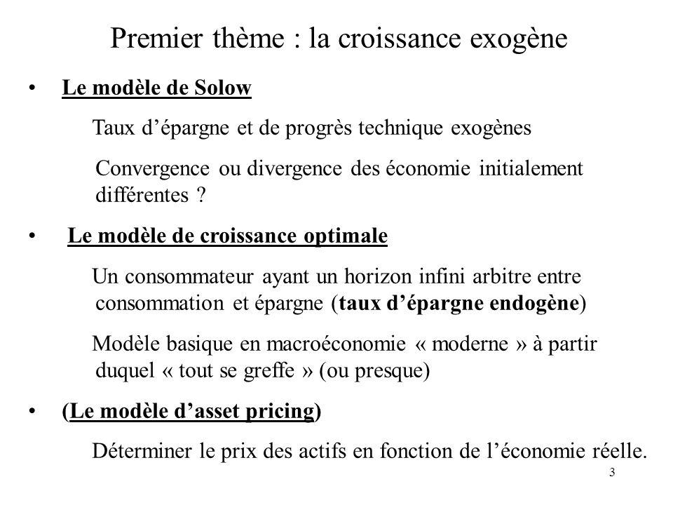 3 Premier thème : la croissance exogène Le modèle de Solow Taux dépargne et de progrès technique exogènes Convergence ou divergence des économie initi