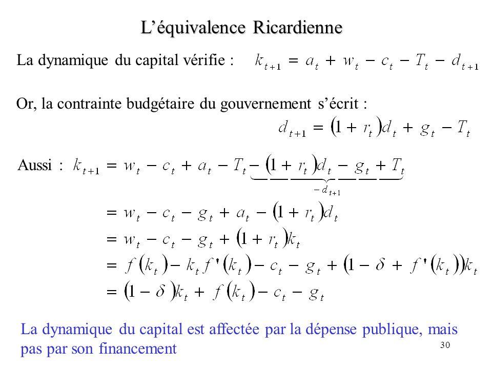 30 Léquivalence Ricardienne La dynamique du capital vérifie : Or, la contrainte budgétaire du gouvernement sécrit : Aussi : La dynamique du capital es