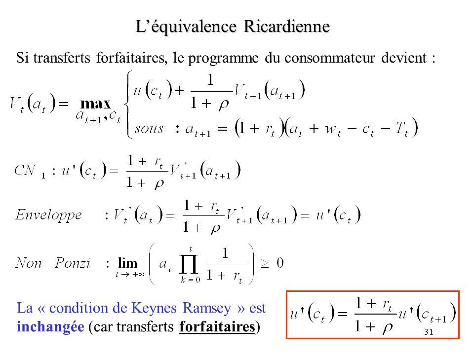 31 Léquivalence Ricardienne Si transferts forfaitaires, le programme du consommateur devient : La « condition de Keynes Ramsey » est inchangée (car tr