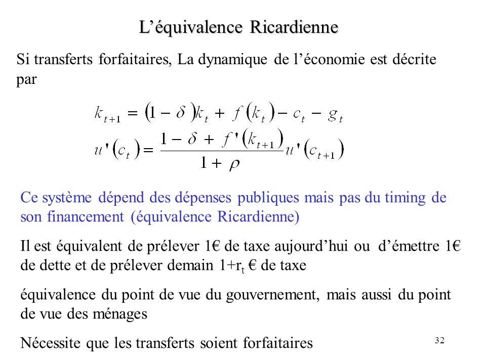 32 Léquivalence Ricardienne Si transferts forfaitaires, La dynamique de léconomie est décrite par Ce système dépend des dépenses publiques mais pas du