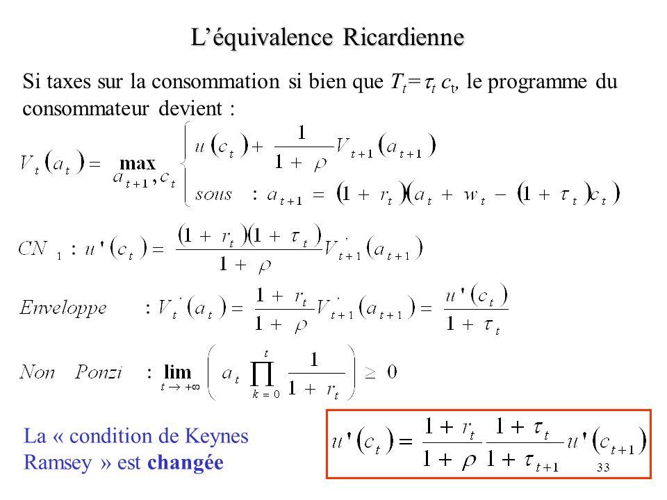 33 Léquivalence Ricardienne Si taxes sur la consommation si bien que T t = t c t, le programme du consommateur devient : La « condition de Keynes Rams