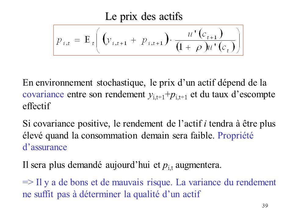 39 Le prix des actifs En environnement stochastique, le prix dun actif dépend de la covariance entre son rendement y i,t+1 +p i,t+1 et du taux descomp