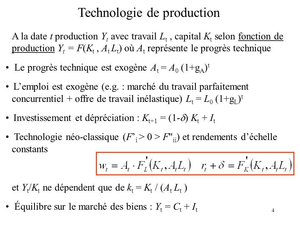 4 Technologie de production A la date t production Y t avec travail L t, capital K t selon fonction de production Y t = F(K t, A t L t ) où A t représ