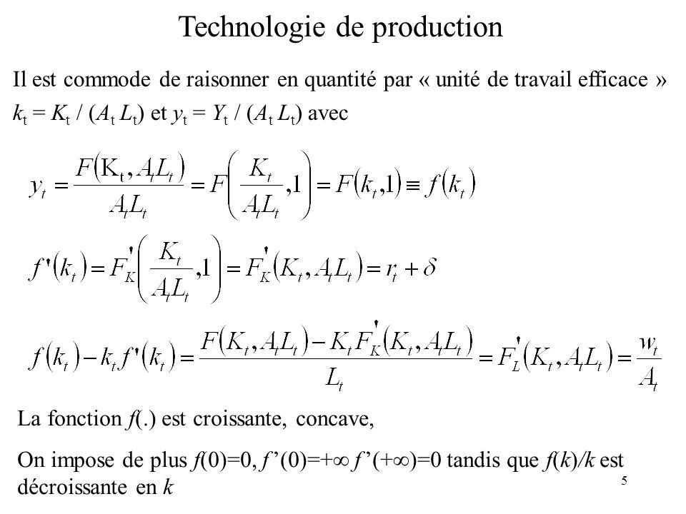 5 Technologie de production Il est commode de raisonner en quantité par « unité de travail efficace » k t = K t / (A t L t ) et y t = Y t / (A t L t )