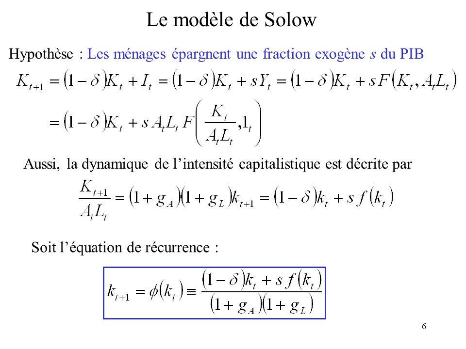6 Le modèle de Solow Hypothèse : Les ménages épargnent une fraction exogène s du PIB Aussi, la dynamique de lintensité capitalistique est décrite par
